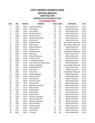 RESULTADOS DE ENSA MASTER PIECE 2011 ... - Panama Runners