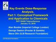 Key Events Dose-Response Analysis. Part 1: Conceptual ...