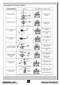 Manual Tracer 60 UK - HPI Racing UK - Page 6