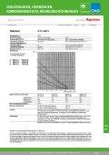 isolierungen, heizbänder, korrosionsschutz ... - Kontinentale - Seite 5