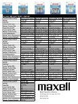 Alkaline - Maxell Canada - Page 2