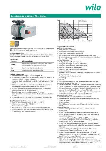 Description de la gamme: Wilo-Stratos - General Technic