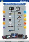 Echolot - Produkt Guide 2012 - Think Big - Seite 3