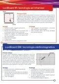 LuxiBoard IR - Sogisnc.it - Page 2