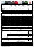 Übersicht - Mitsubishi - Seite 3