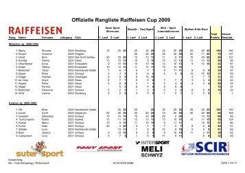 Rangliste Raiffeisen Cup 2009 - beim Skiclub St.Jost Oberägeri!