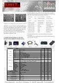 Datablad SWIT Monitore - Bico Professionel - Page 2