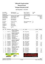 Offizielle Ergebnisliste Riesentorlauf Walgau ... - WSV Nenzing