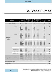 2. Vane Pumps
