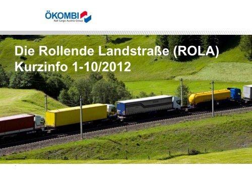 Die Rollende Landstraße (ROLA) Kurzinfo 1-10/2012