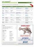 vet-congress 03/2010 - Page 4