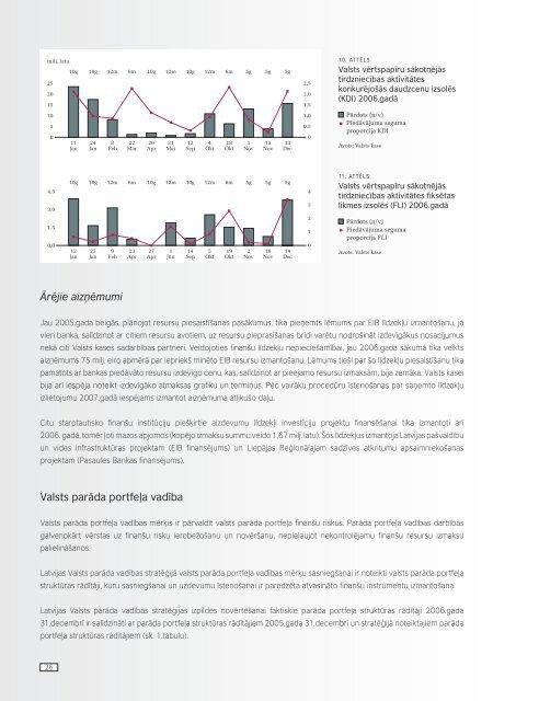 PUBLISKAIS PĀRSKATS 2006 - Valsts kase