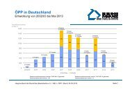130523_ÖPP Markt_Mai - ÖPP-Plattform, Öffentlich Private ...