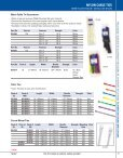 NYLON CABLE TIES - Grote Industries - Page 2