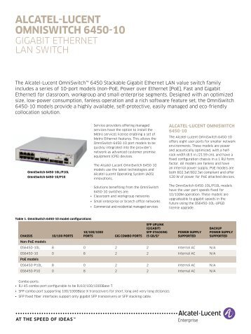 internal analysis for alcatel lucent