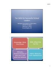 10 Skills for APs - Michigan Association of Secondary School ...