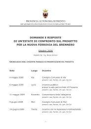 FB Domande e risposte - La nuova ferrovia del Brennero - Provincia ...