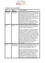 Overzicht van de workshops - SBCM