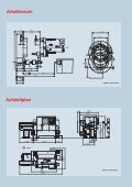 Concept Turn 450_DE - Seite 5
