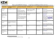 Ämnen på kandidatförteckningen - Kemikalieinspektionen