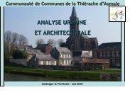 ANALYSE PITTORESQUE - Les paysages urbains - La ...