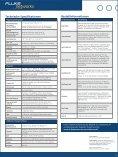 Zum Datenblatt - Seite 4