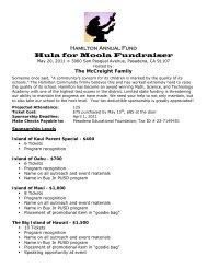 Hula for Moola Fundraiser - Hamilton Elementary School