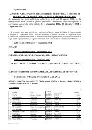 pubblicazione elench.. - Consiglio di Presidenza della Giustizia ...