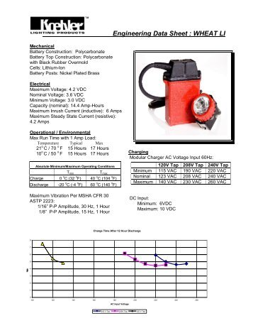 Engineering Data Sheet : WHEAT LI – Goodtrade Corporation