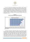 KONSEP RANCANGAN AWAL - Bappeda - Page 7