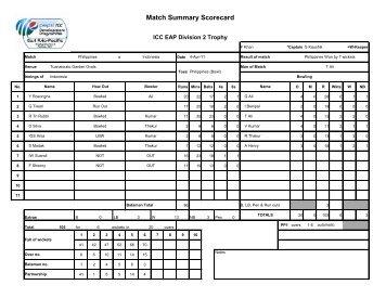 Match Summary Scorecard