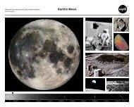 Earth's Moon