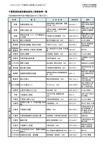 2013年3月 (PDF 226KB) - 千葉県立図書館