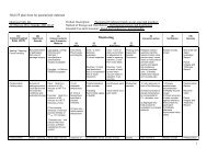 1 Monitoring HACCP plan form for pasteurized crabmeat