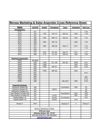 Moreau Marketing & Sales Anaerobic Cross Reference Sheet