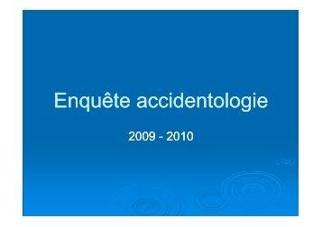 Bilan des Accidents format PDF