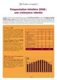 Fréquentation hôtelière 2008 - Accueil - Bouches du Rhône