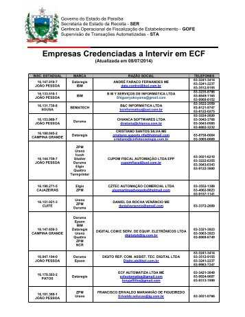 Credenciados Aptos a Intervir em ECF - Secretaria de Estado da ...
