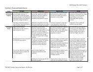 SWOT Analysis Report Matrix - Strategic Planning
