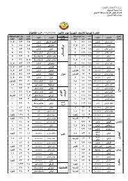 دولة قطر- وزارة الاقتصاد والتجـارة
