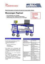 Produktinformation R.. - METRA Energie