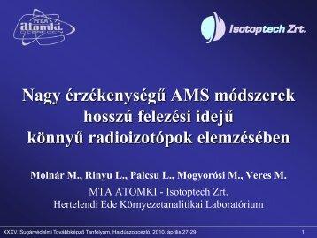 Nagy érzékenységű AMS módszerek hosszú felezési idejű könnyű ...