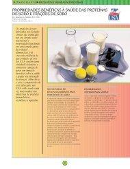Contacts 2570 Nutricionais - US Dairy Export Council