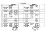 downlot.php?file=Jadwal kuliah smt genap TA 2014-2015
