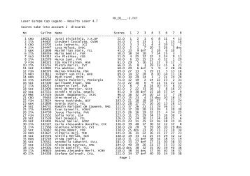 Laser Europa Cup Lugano - Results Laser 4.7