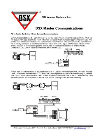 Information dsx access systems inc dsx master communications dsx access systems inc cheapraybanclubmaster Image collections