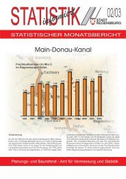 Main-Donau-Kanal (02/03) - Statistik.regensburg.de - Stadt ...
