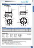 Drehspiegelleuchten SPECTRA-Serie P 400 RTH (Ø ... - IKS-Sottrum - Seite 2