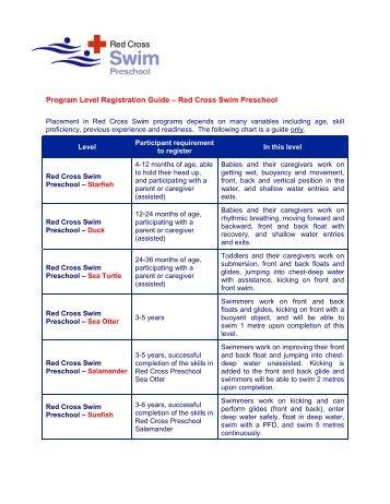 red cross swim levels preschool cross swim preschool programs recreation excellence 881
