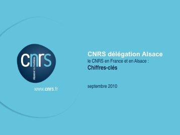 Diapositive 1 - CNRS - Délégation Alsace